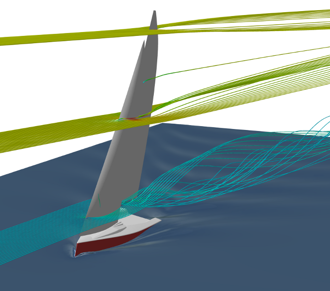 Sailing boat with wind profile (Courtesy of Ker Design)